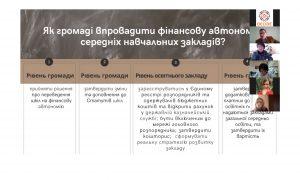 [:ua]Фінансова автономія[:]